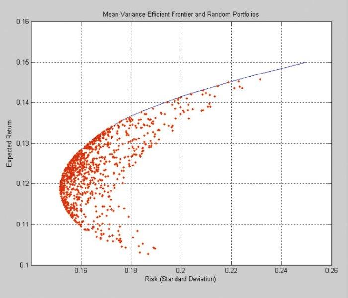 Efficient Frontier.jpg
